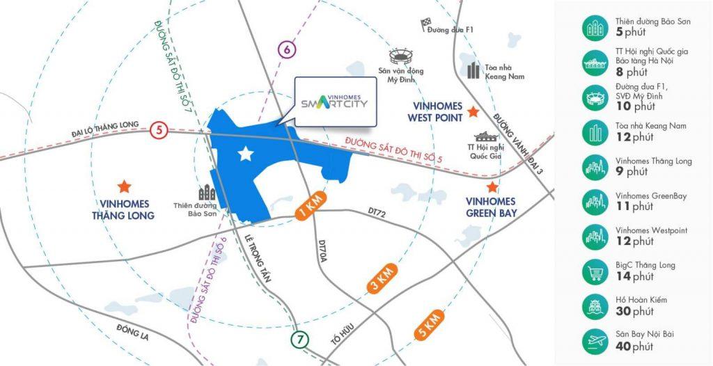Vị trí dự án Vinhomé Smart city và tiện ích xung quanh